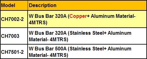 Copper Busbar Conductor Rail